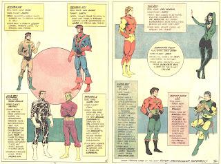 Legion of Super-Heroes Team