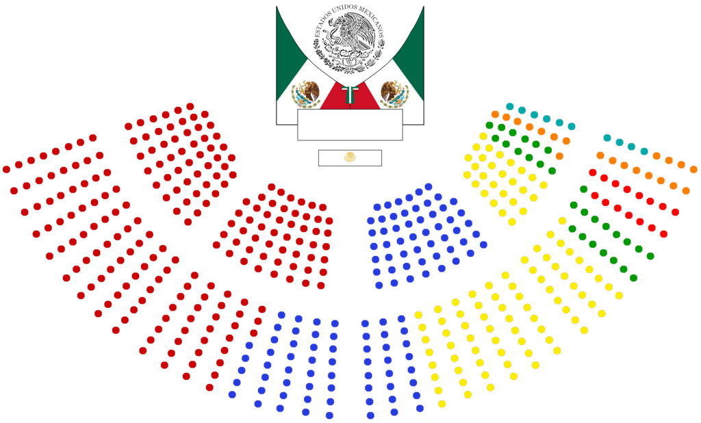 blog de francisco cmac the legislative branch february 7