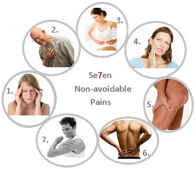 Be aware of 7 Not to Avoid Pains