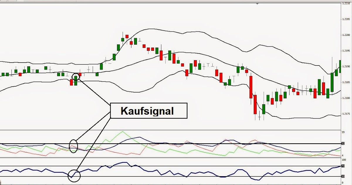 10 Price Action Bar Patterns You Must Know By Galen Woods in Trading Articles on April 9, Bar patterns are nifty short-term patterns that are useful for timing trades and finding logical stop-loss points.