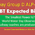 Railway Group D ALP Expected Bits 2018 RRB CBT Expected Questions with Answers