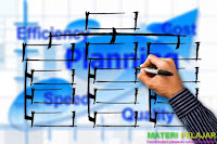 Biaya-biaya persediaan menurut ahli atau pakar lengkap