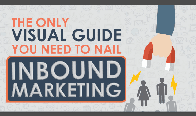 The Only Visual Guide You Need To Nail Inbound Marketing