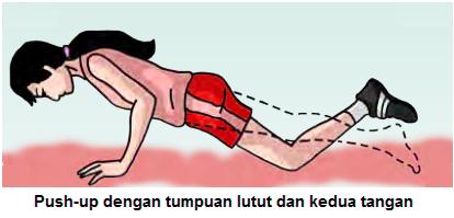 Gambar Kekuatan otot lengan, dada dan bahu