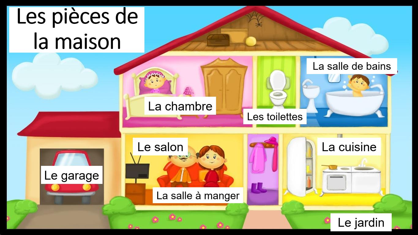 Le blog de monsieur lvaro for Apprendre les objets de la maison