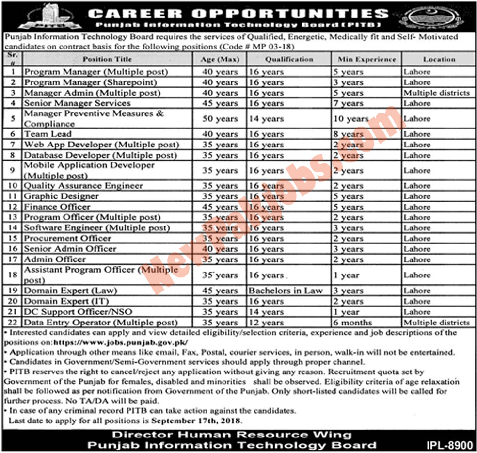 Latest Jobs In Punjab Information Technology Board