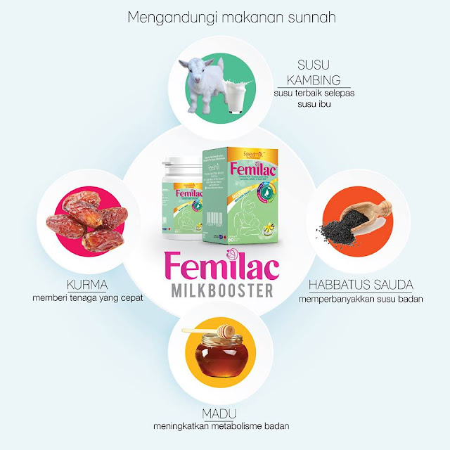 Tiba-tiba bengkak sebab Femilac Milk Booster dari Feedmilk