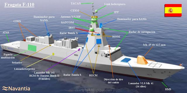 Nuevas fragatas F-110 españolas Espa%25C3%25B1a%2Bf-110