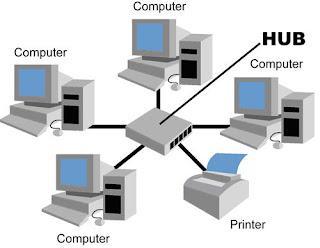 Topologi-jaringan-start