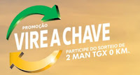 Promoção Vire a Chave MAN www.promocaovireachaveman.com.br