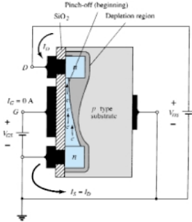 MOSFET-construction-and-operation-of-enhancement-type-MOSFET