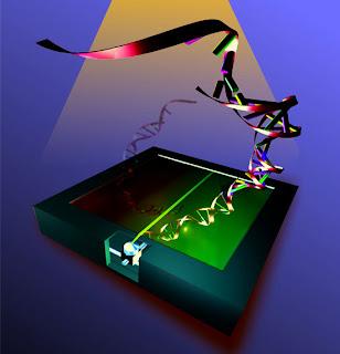 Televisión holográfica