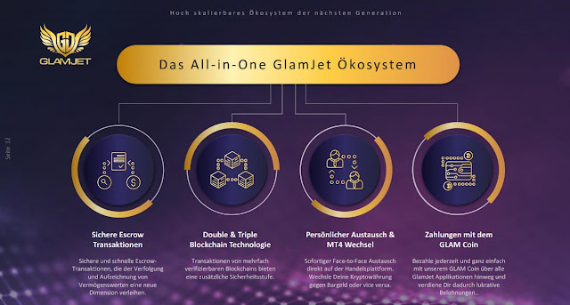 GlamJet -  All In One Coin - Ökosystem
