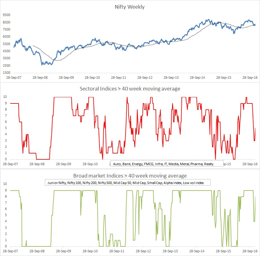 case study intermarket Intermarket analysis is the study of these interactions intermarket divergence shouldn't be confused with oscillator divergence which is a in this case.