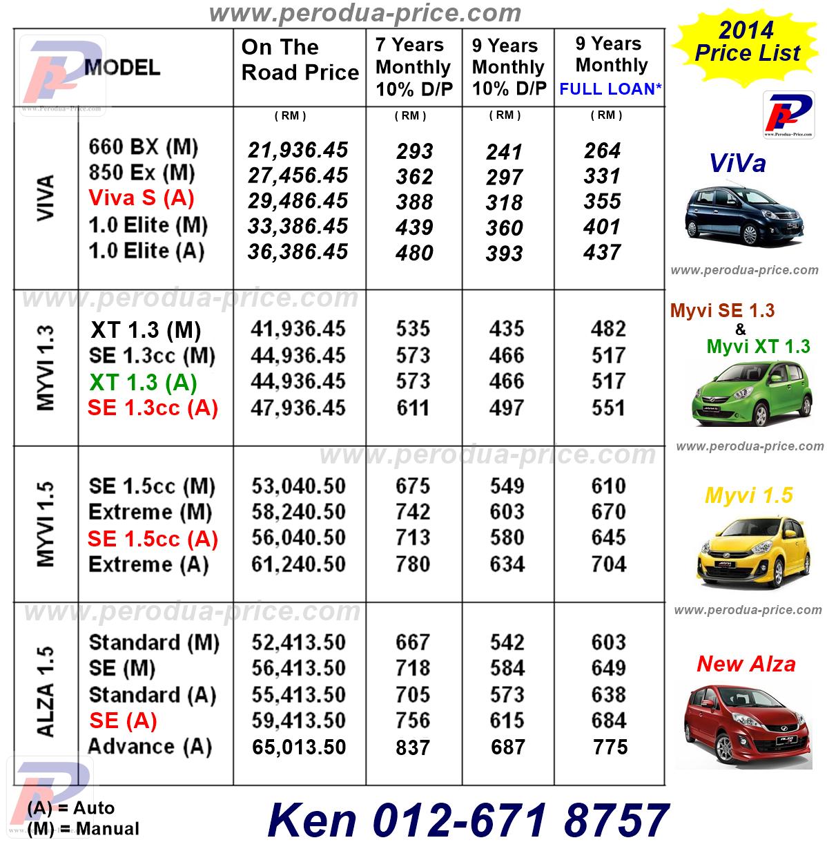 Perodua Axia - New Car  Call 012-671 8757: Perodua Price List