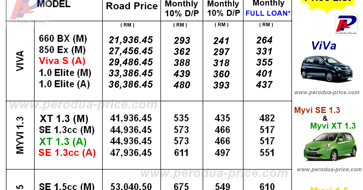 Perodua+price+list+2014+july