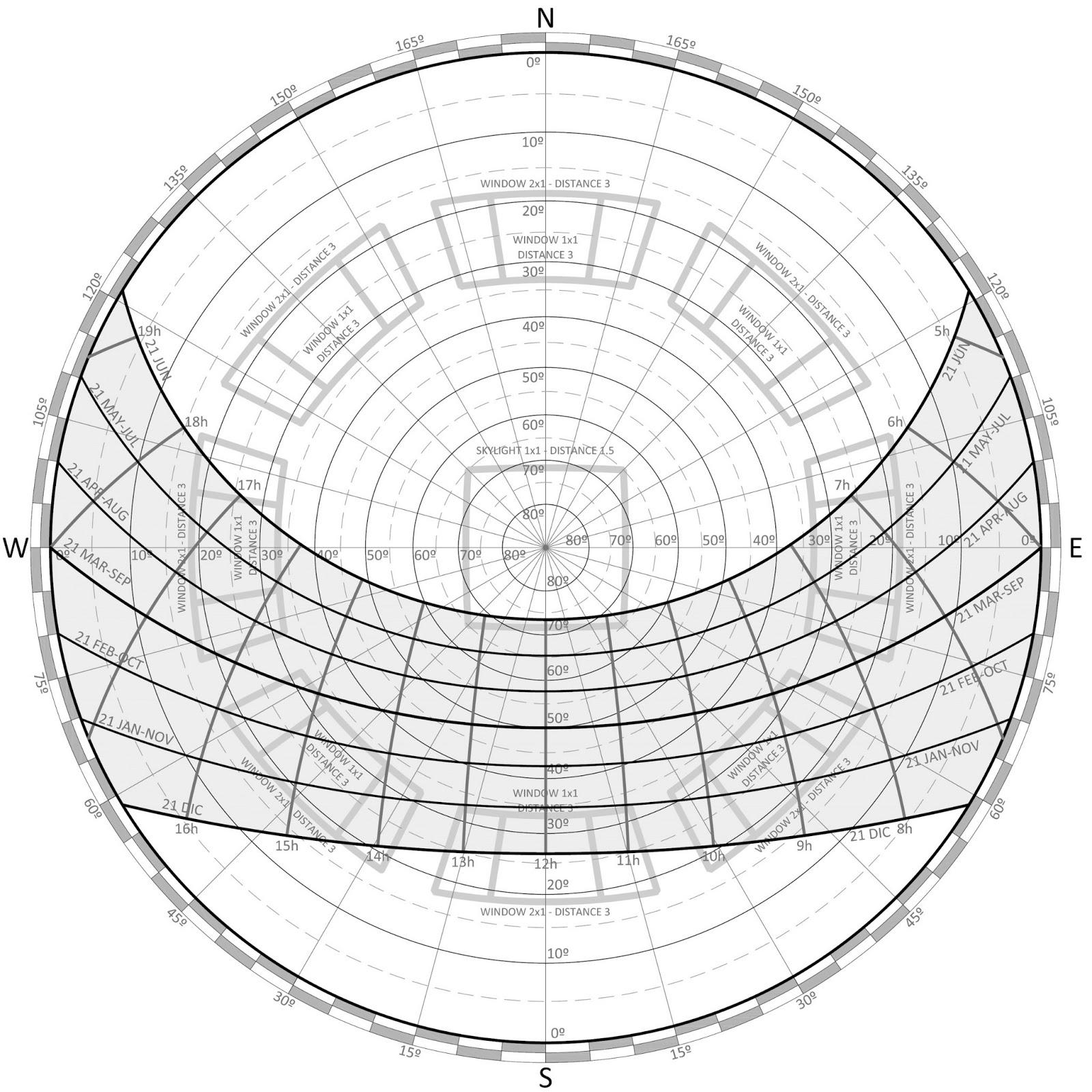 Daylight In Architecture Sun Polar Charts I