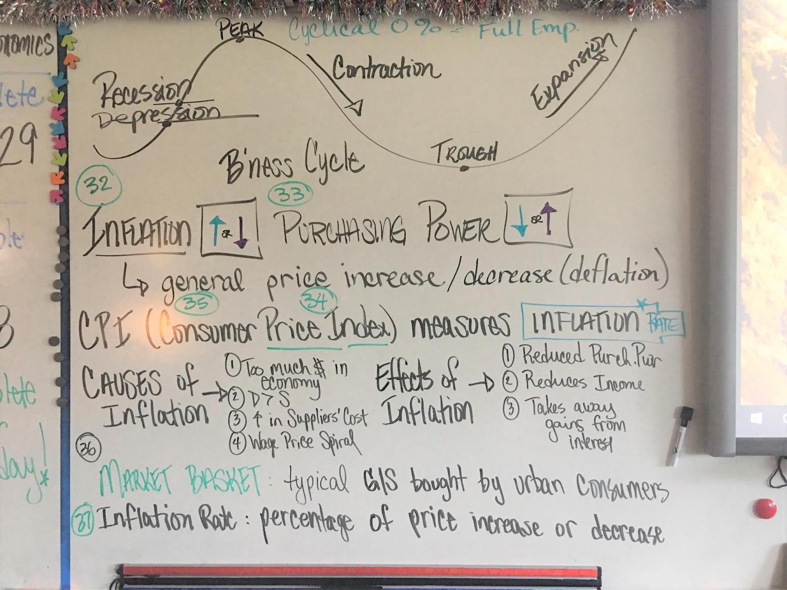 Hillgrove Economics
