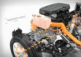 Mercedes -Benz A-Class engine