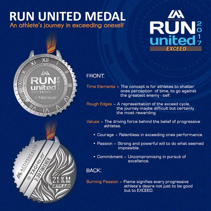 Fun Run Philippines April 2 2017 Run United Exceed 21k