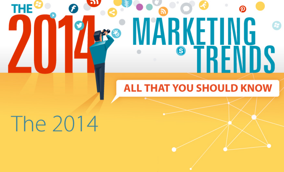 2014 Digital Marketing Trends - All That you Should Know - infographic