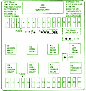 fuse box bmw 1992 325i convertible power distribution diagram