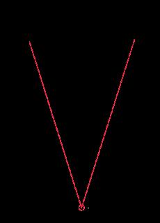 Ukuran Lapangan Lontar Martil