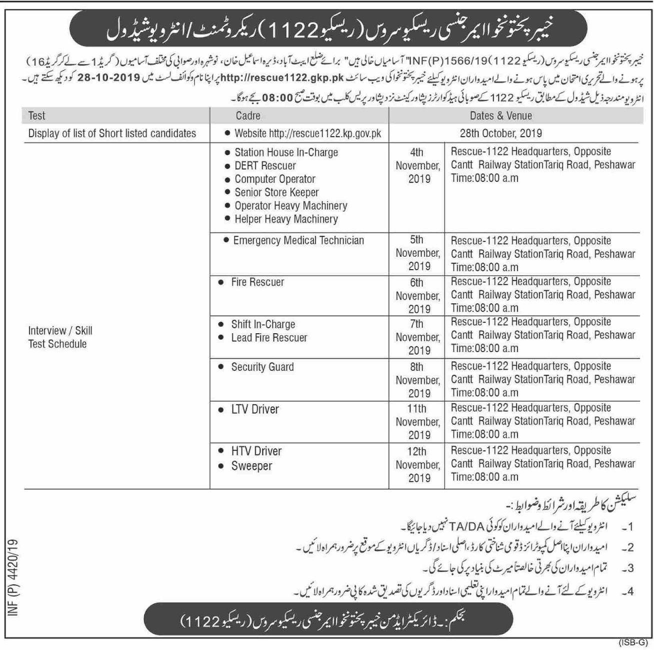 Advertisement of KPK Emergency Rescue Services (Rescue 1122) Recruitment / Interview Schedule 2019 Advertisement Latest