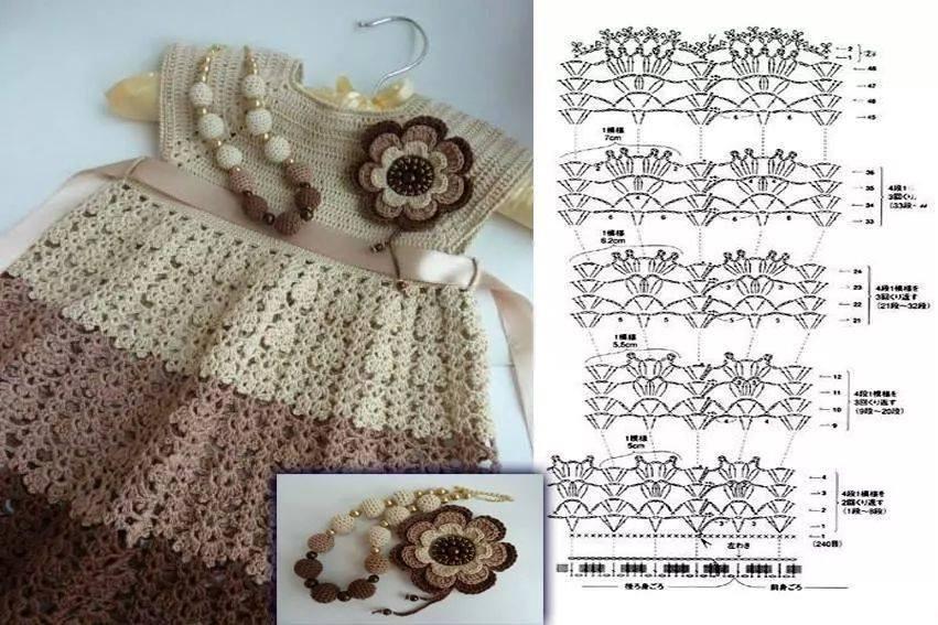 Contemporáneo Patrones Libres Vestido De Crochet Para El Bebé ...