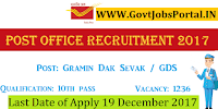 Jharkhand Postal Circle Recruitment 2017– 1236 Gramin Dak Sevak