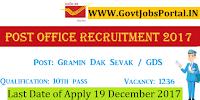 Jharkhand Postal Circle Recruitment 2017– 1236 Gramin Dak Sevak