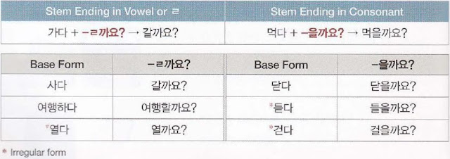 Korean grammar] V-(으)ㄹ 까요? ① Asking Opinions and Making