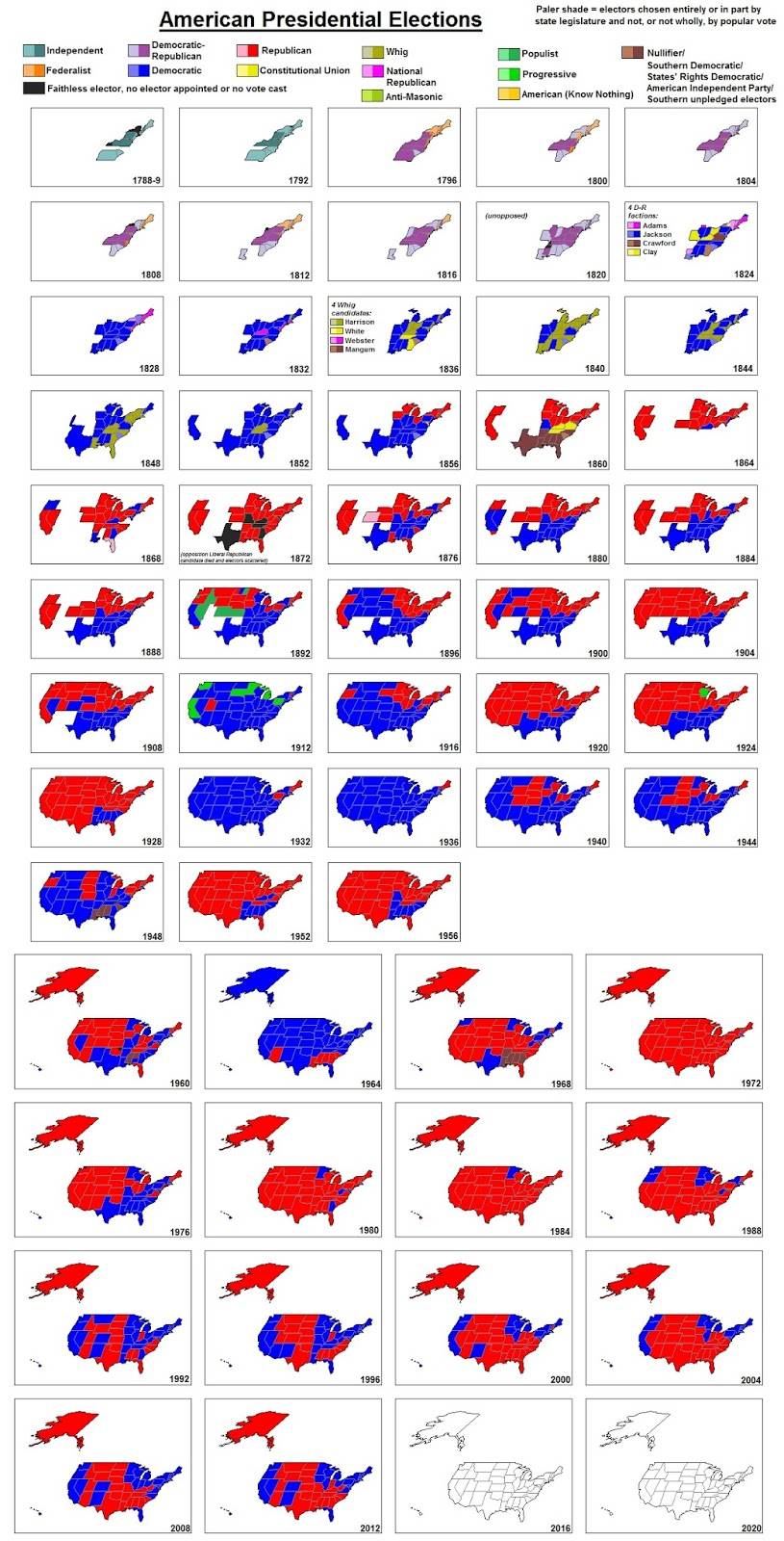 America presidential elections (1789 - 2012)