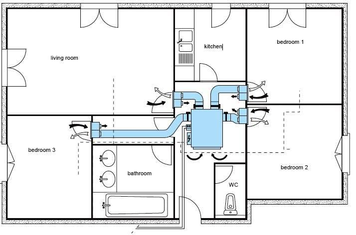 Air Handling Unit  Air Handling Unit Room Size