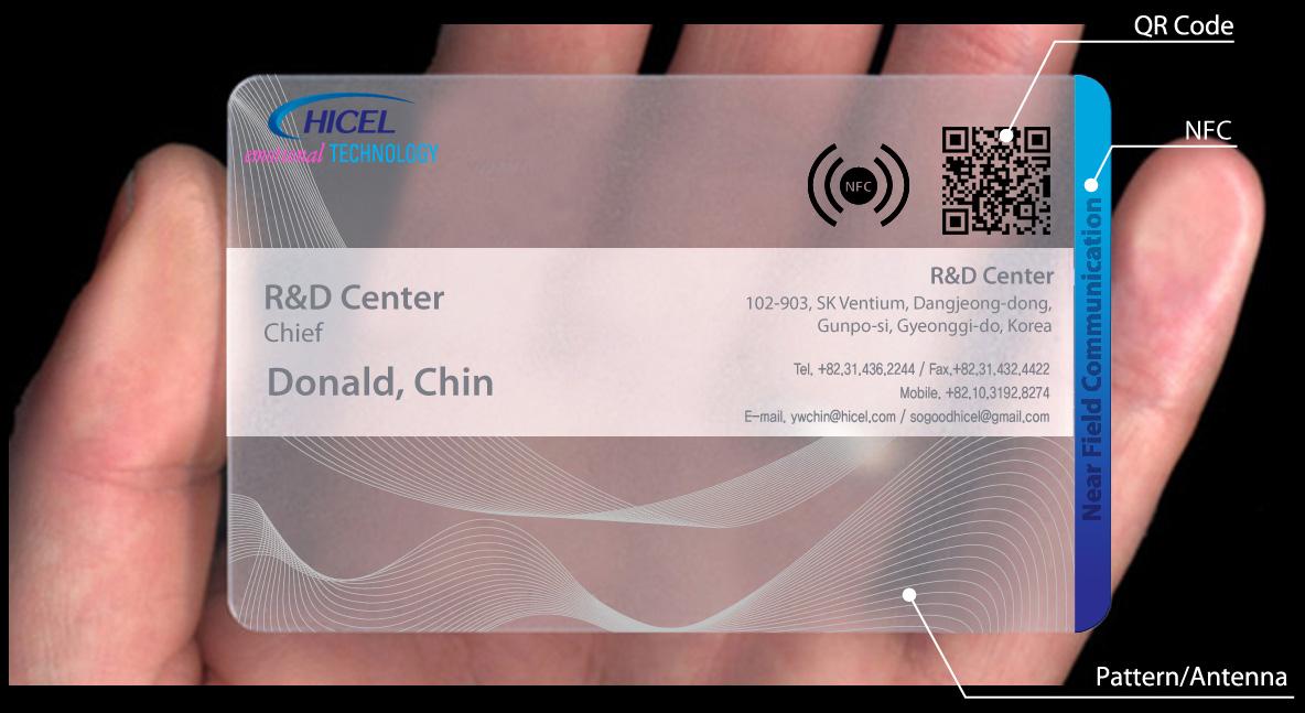 Digital Business Card - Business Card Tips