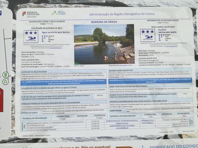 Placa de Informação da Praia de Serpins