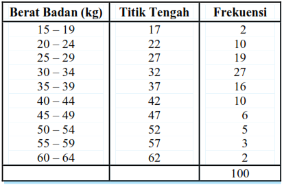 Perancangan Alat Ukur Medan Magnet pada Saluran Udara Tegangan Tinggi(SUTT)