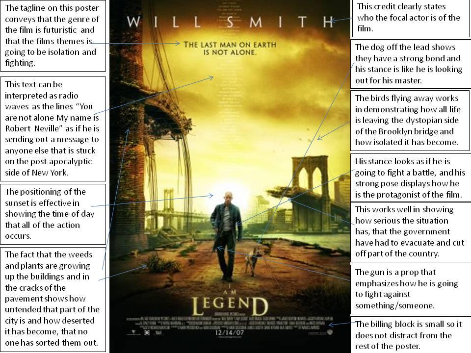 The Dark Knight Movie Poster Analysis
