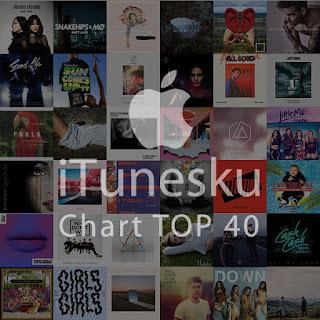 CHART TOP 40 Prambors Bulan Agustus 2017