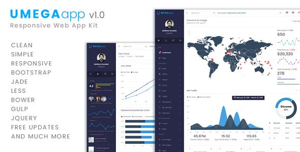Download Umega - Responsive Web App Kit