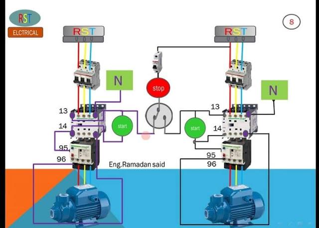 دائرة تشغيل مضختين بالتبادل عن طريق مفتاح سيلكتور وضعين فقط 1و2 ومفتاح stop لايقاف اي من المضختين ومفتاح تشغيل start لكل مضخه .