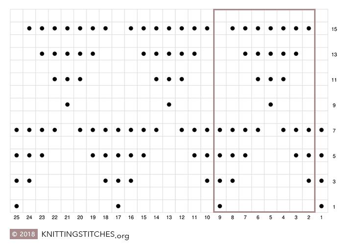 Pyramid Knit Purl Chart