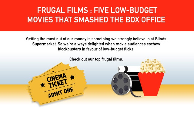 5 Low Budget Movies That Smashed The Box Office