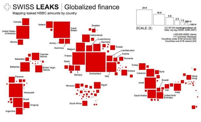 Falciani leaks