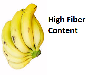 Health Benefits of Banana fruit - High Fiber Content