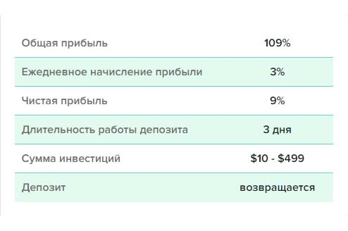 Инвестиционные планы Litex-IT