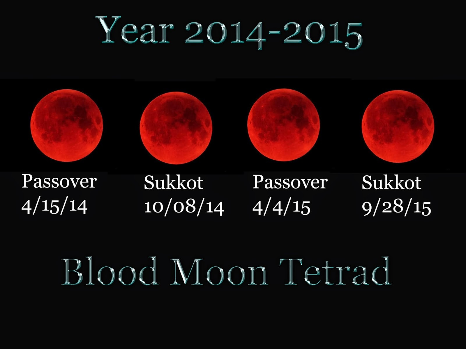The Fundi Driveby: The Coming Tetrad of Blood Moons