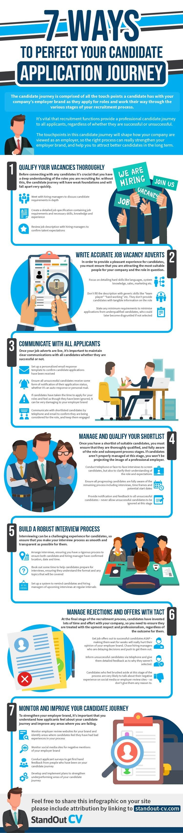 7 Ways to Perfect Your Candidate Application Journey #infographic
