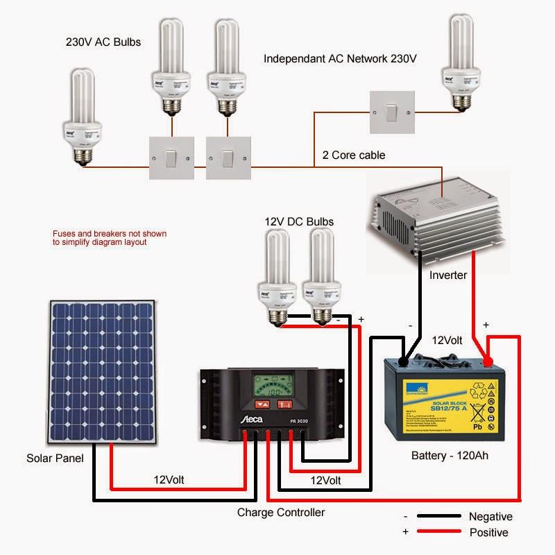 wiring diagram instalasi tenaga