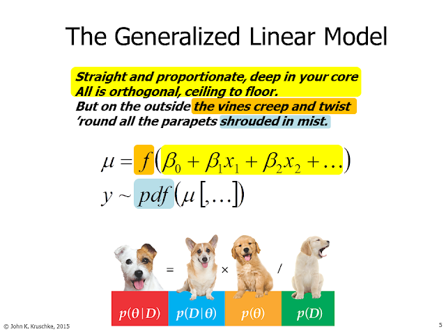 Doggerel Doggies: The Generalized Linear Model